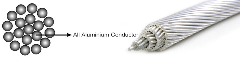 high quality AAC conductor for sale
