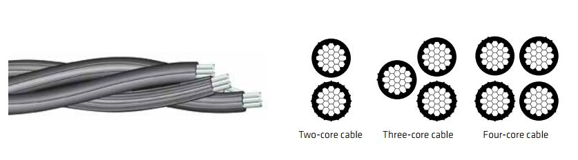 2 core 3 core 4 core sac cable