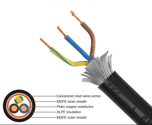 6mm-3core-armoured-cable