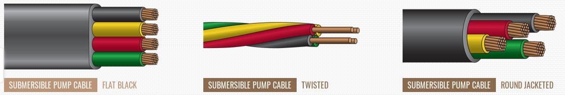 2.5mm 4 mm 6mm-3-core-submersible-cable-price-Philippines-Manila
